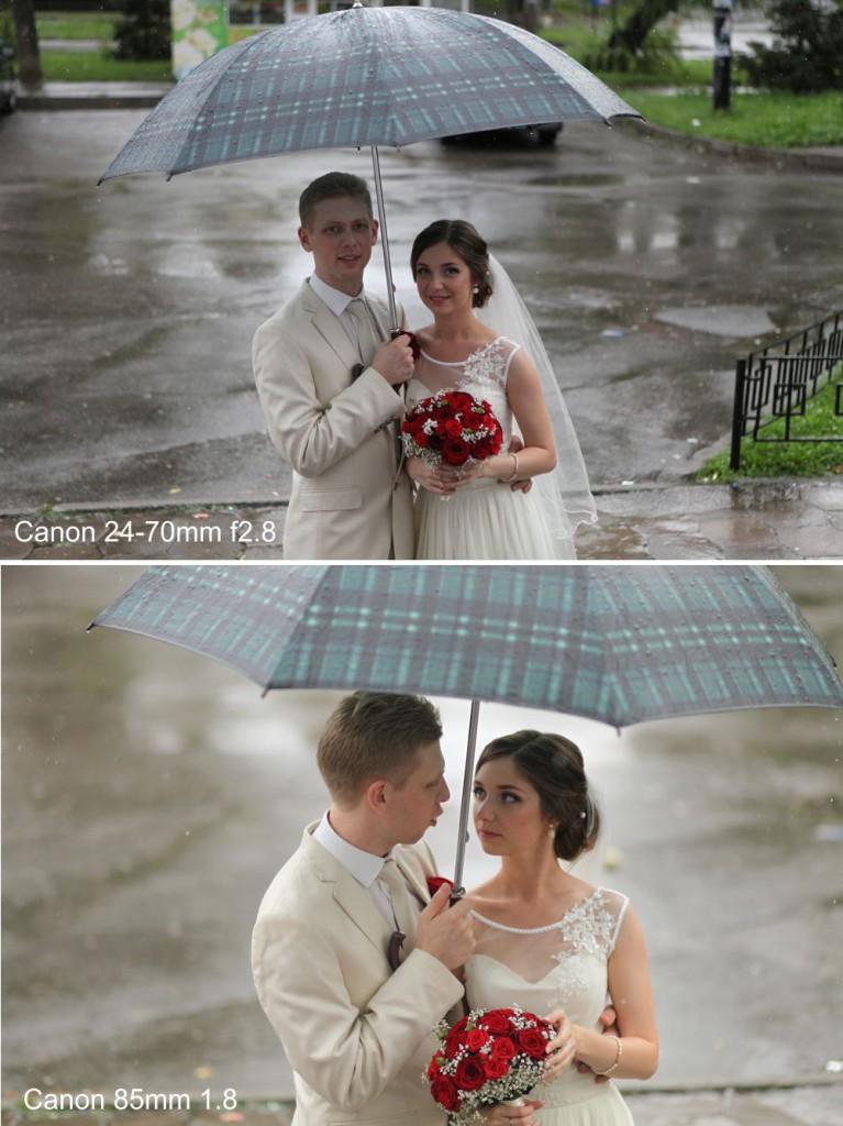 Canon 24-70mm vs 85mm