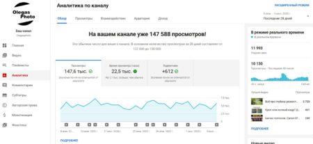 статистика канала olegasphoto