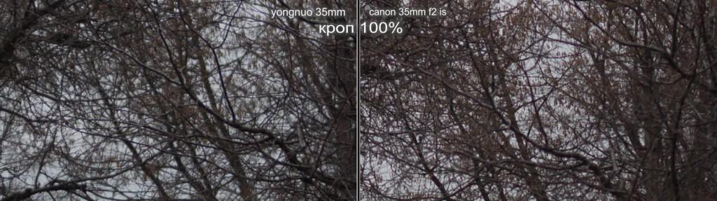 кроп сравнение на ф2